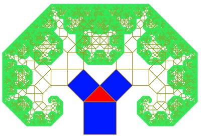 Árbol de Pitágoras