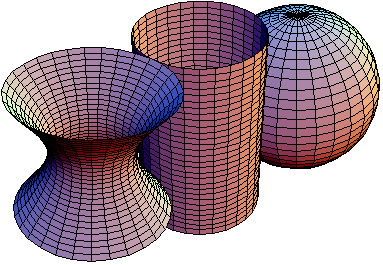 Curvatura de Gauss