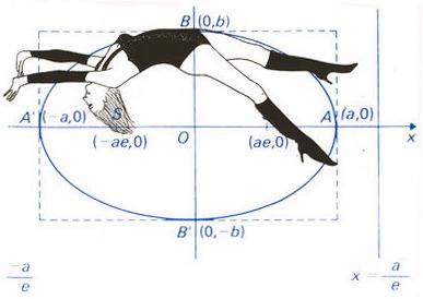 Elipse (exposición Curvas Matemáticas)